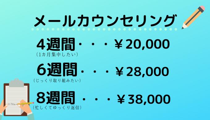 メールカウンセリング料金表